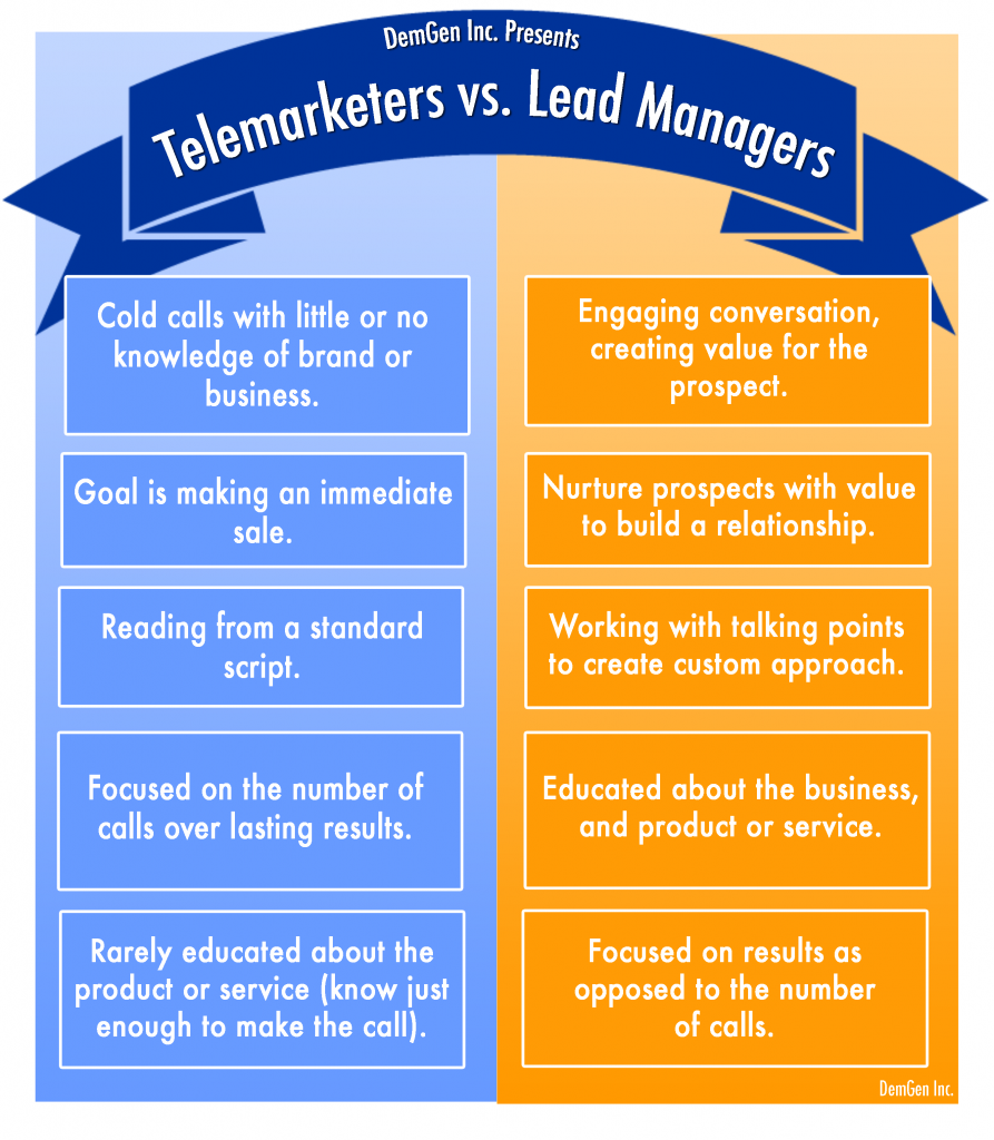 telemarketers vs lead managers