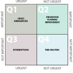 fourquadrants
