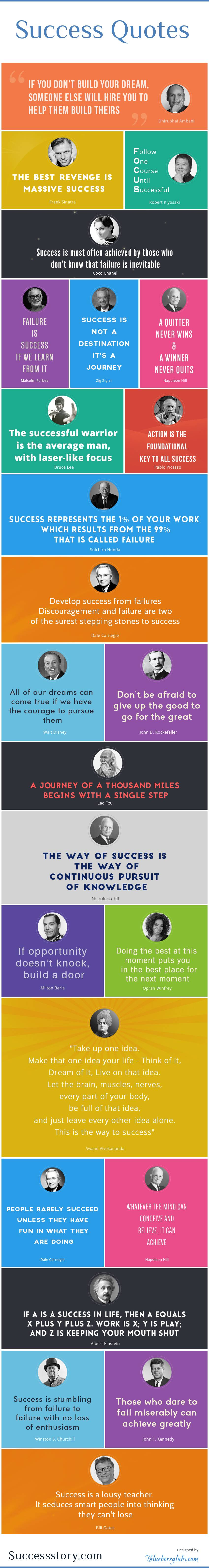 demgen famous success quotes